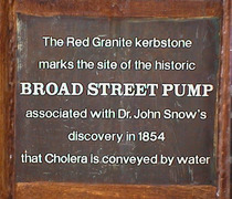 Dr John Snow - site of pump